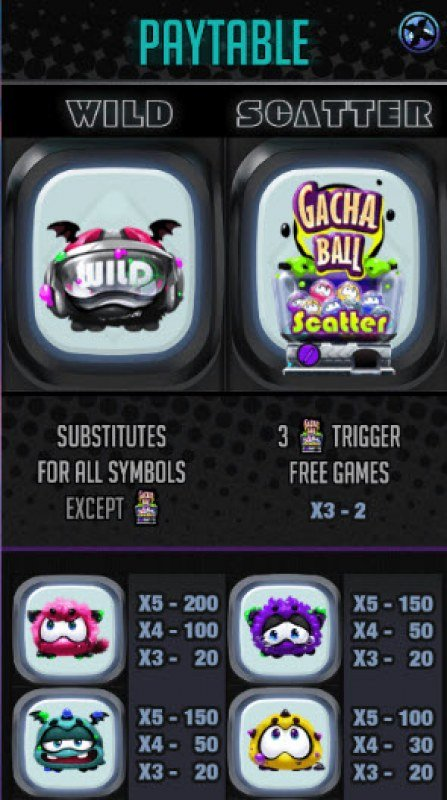 Gacha Ball :: Wild and Scatter Rules