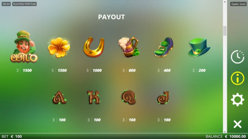 Gaelic Gold :: Paytable