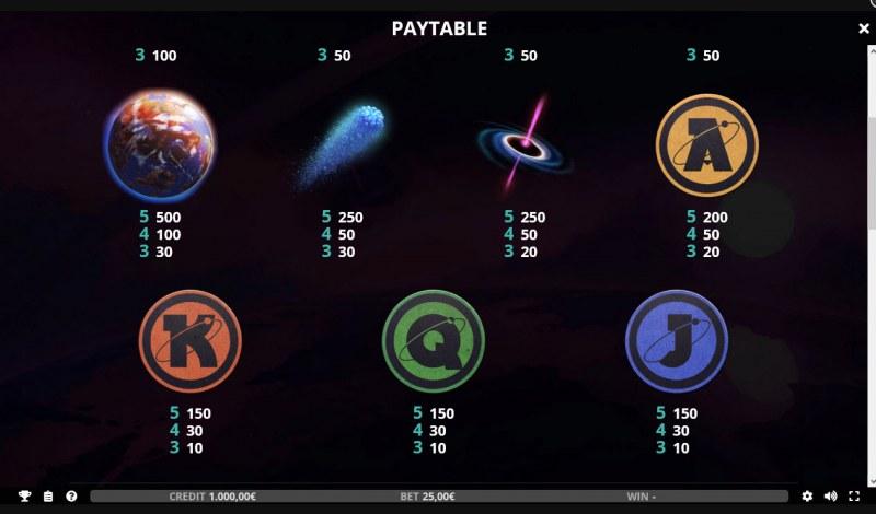 Galaxy Explorer :: Paytable - Low Value Symbols