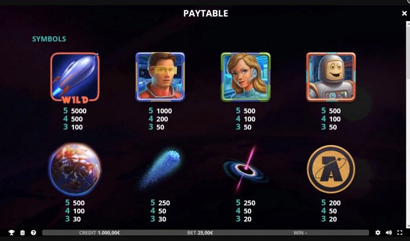 Galaxy Explorer :: Paytable - High Value Symbols