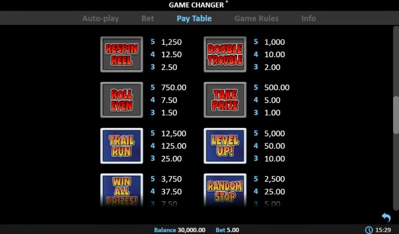 Game Changer :: Paytable - Low Value Symbols