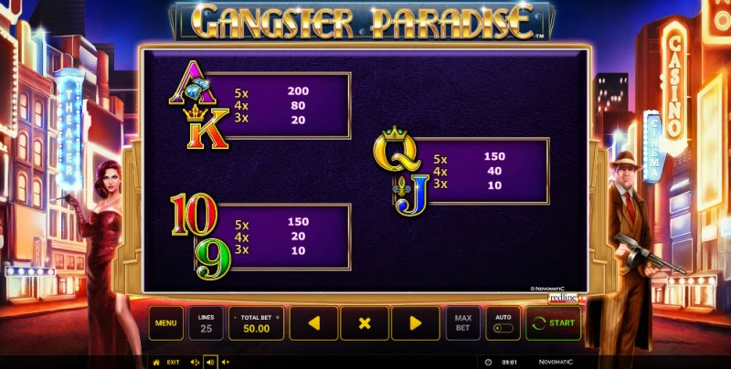 Gangster Paradise :: Paytable - Low Value Symbols