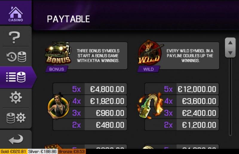 Gangster World :: Paytable - High Value Symbols