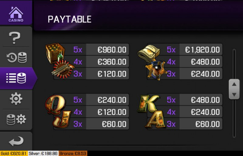 Gangster World :: Paytable - Low Value Symbols