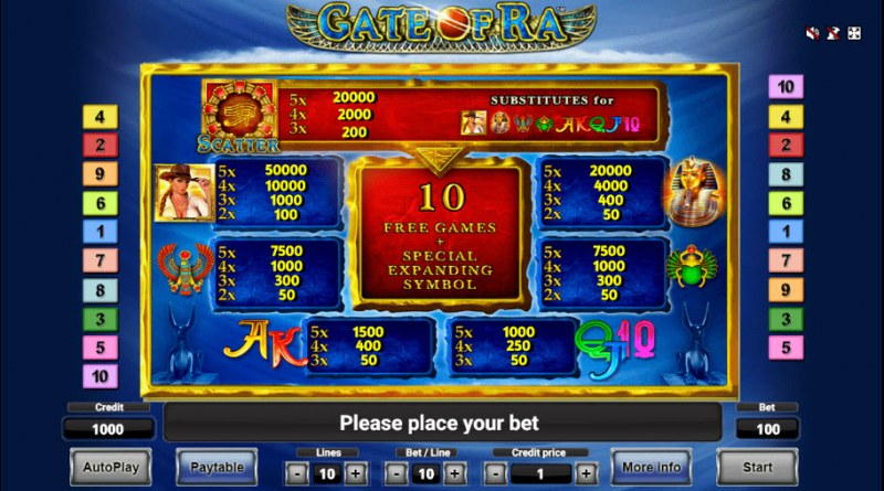 Gate of Ra :: Paytable