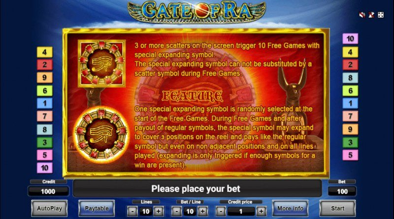 Gate of Ra :: Scatter Symbol Rules