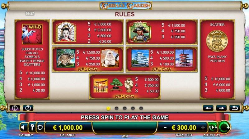 Geisha's Garden :: Paytable