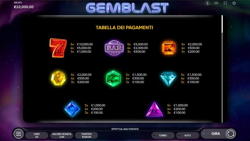 Gem Blast :: Paytable