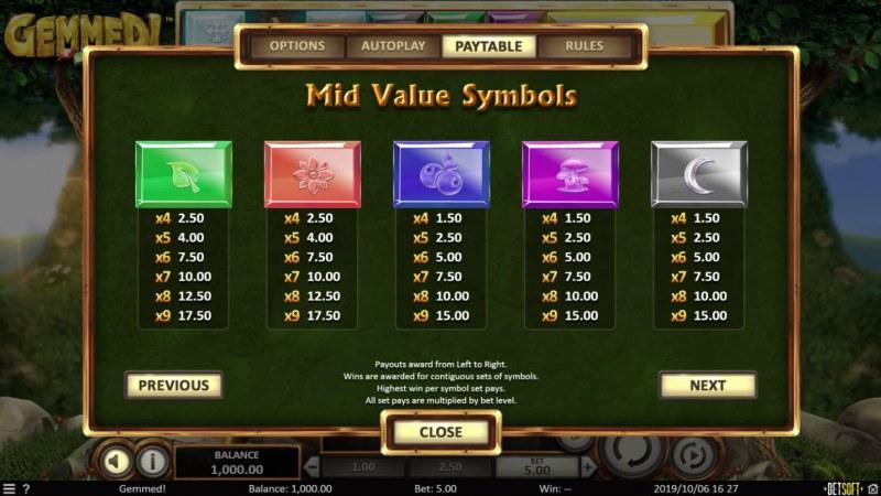 Gemmed! :: Paytable - Medium Value Symbols