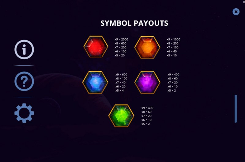 Gems & Riches :: Paytable