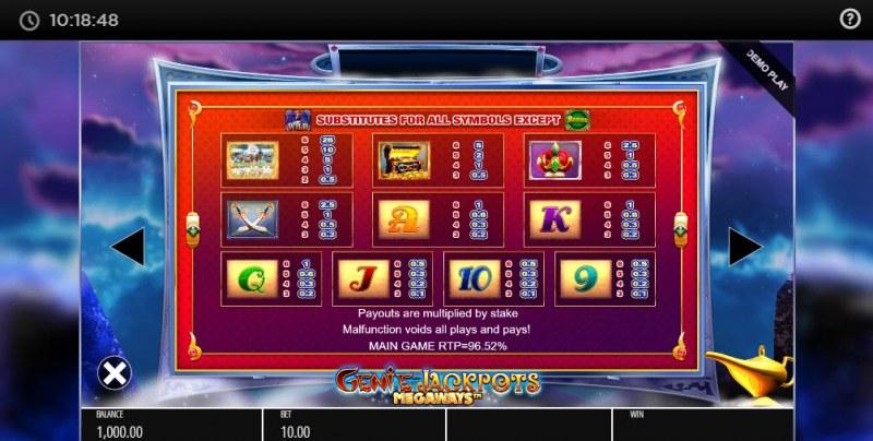 Genie Jackpots Megaways :: Paytable