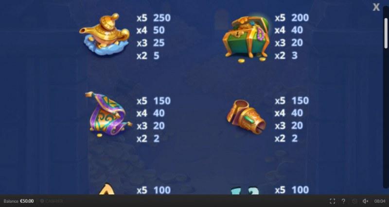Genie Mega Reels :: Paytable - High Value Symbols