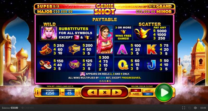 Genie Shot :: Paytable