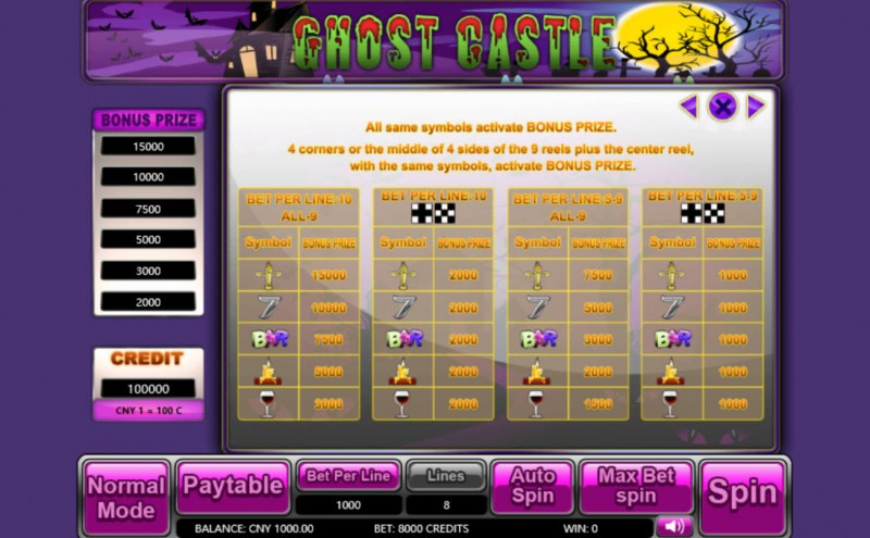 Ghost Castle :: Feature Rules