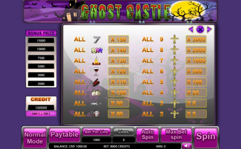 Ghost Castle :: Paytable