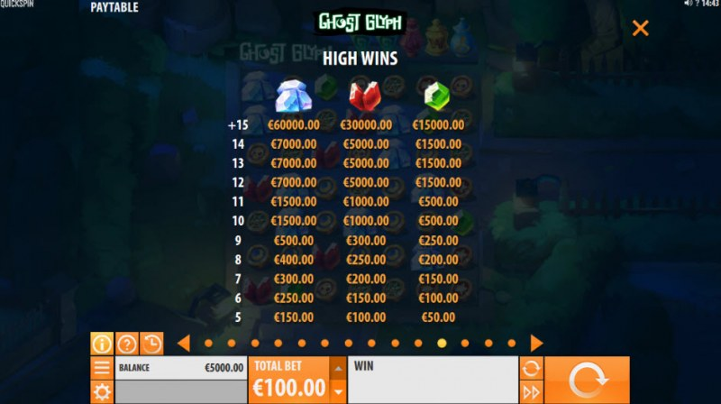 Ghost Glyph :: Paytable - High Value Symbols