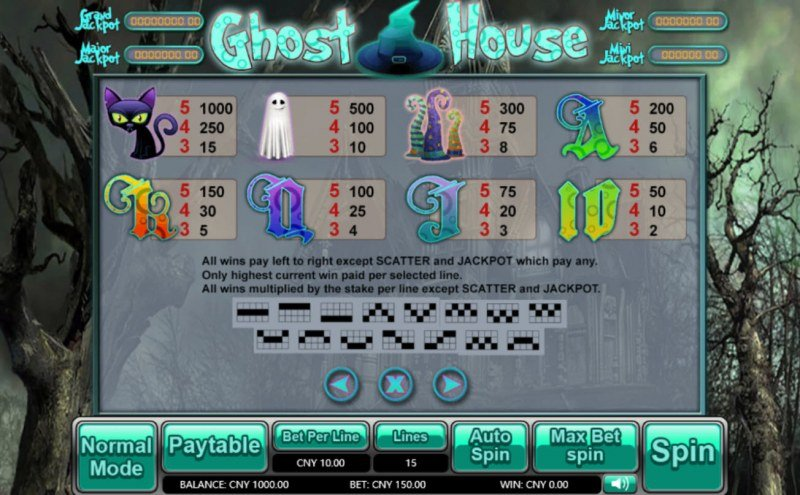 Ghost House :: Paytable