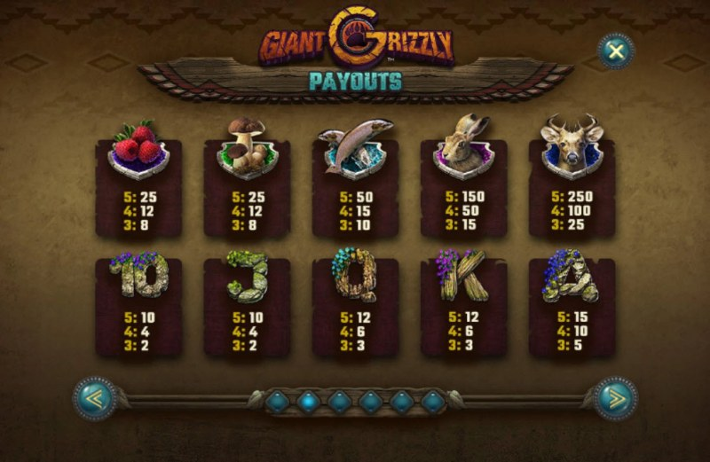 Giant Grizzly :: Paytable
