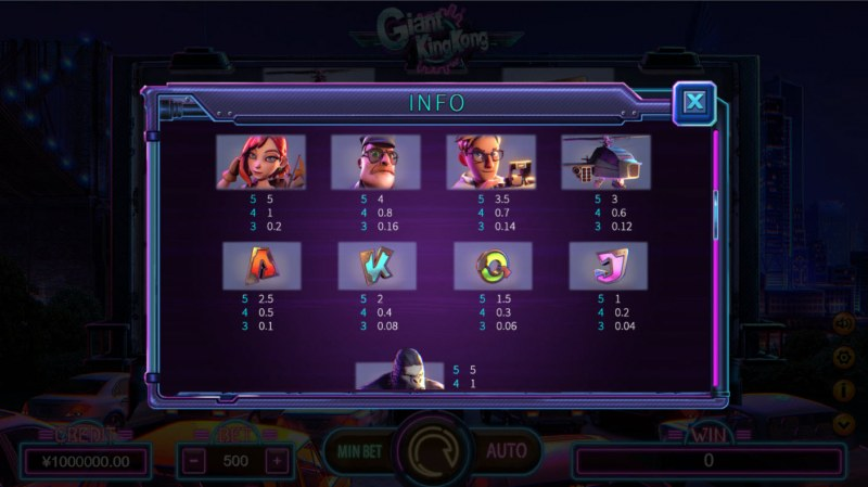 Giant King Kong :: Paytable