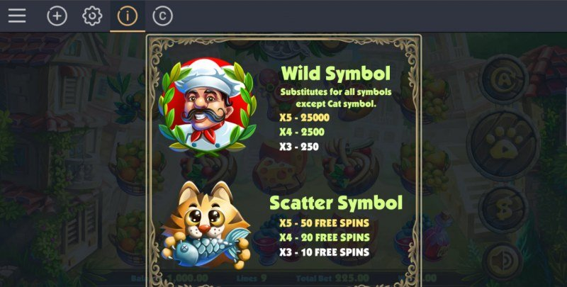 Giovanni's Cat :: Wild and Scatter Rules