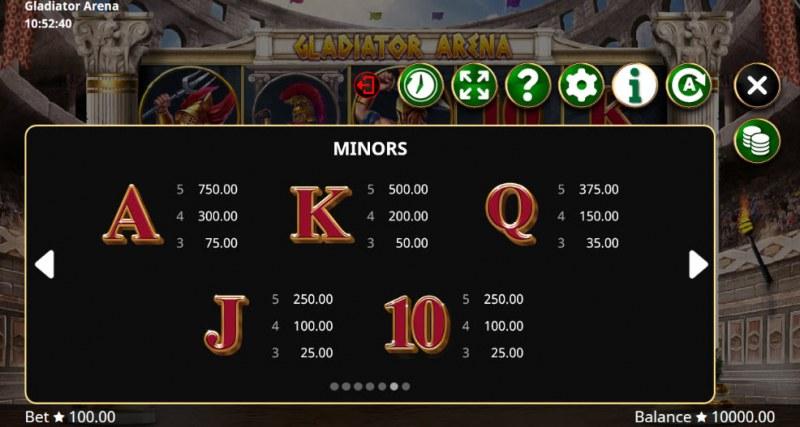 Gladiator Arena :: Paytable - Low Value Symbols