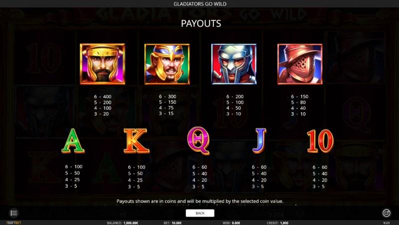 Gladiator's Go Wild :: Paytable