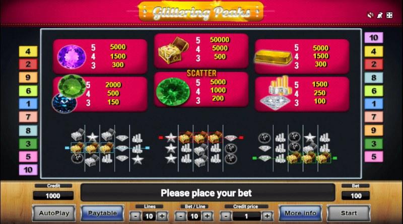 Glittering Peaks :: Paytable