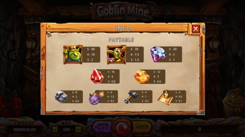 Goblin Mine :: Paytable
