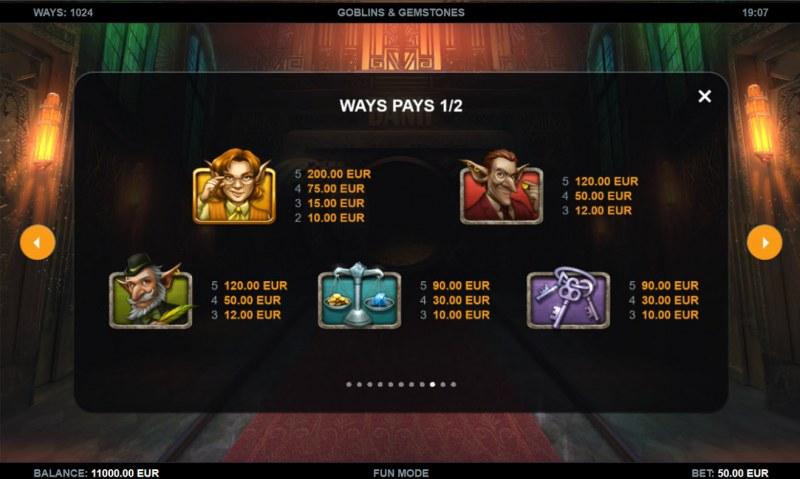Goblins & Gemstones :: Paytable - High Value Symbols