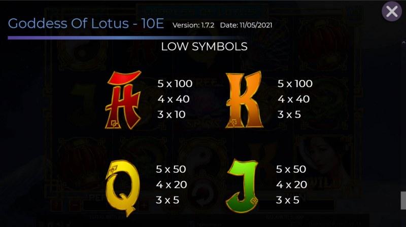 Goddess of Lotus :: Paytable - Low Value Symbols