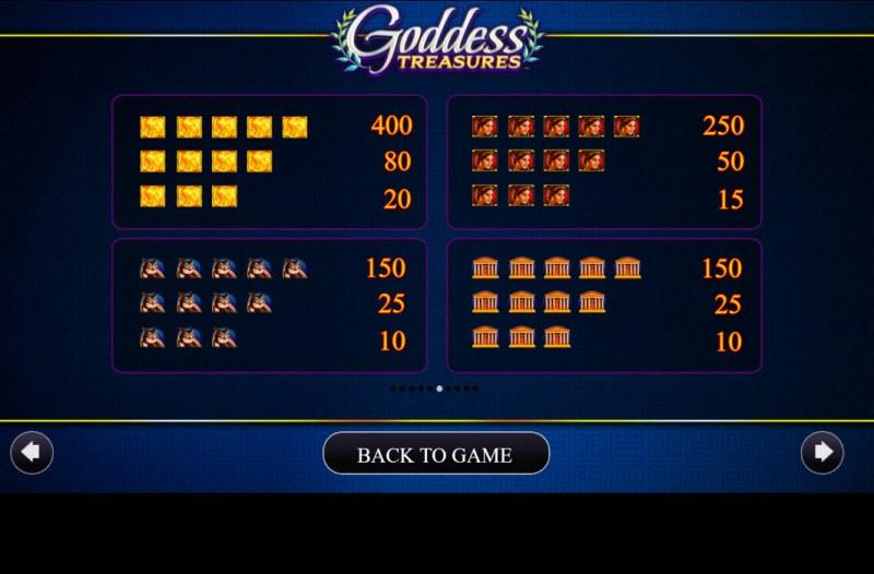 Goddess Treasures :: Paytable - High Value Symbols
