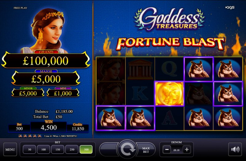 Goddess Treasures :: Big Win