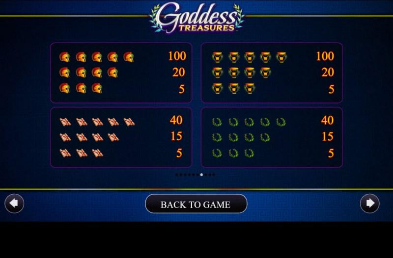 Goddess Treasures :: Paytable - Medium Value Symbols