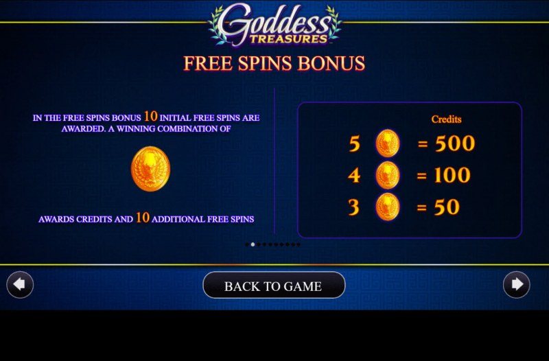 Goddess Treasures :: Free Spin Feature Rules