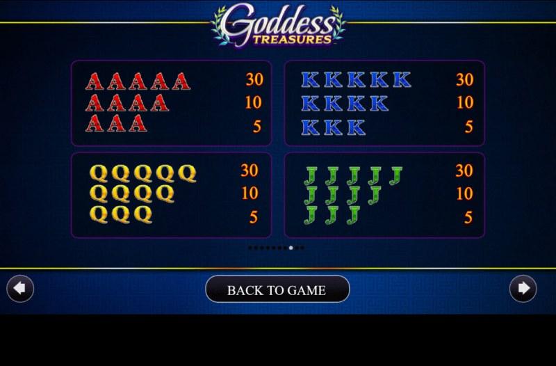Goddess Treasures :: Paytable - Low Value Symbols