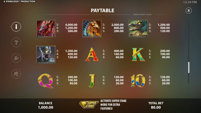 Gods of Death :: Paytable