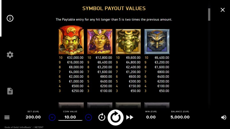 Gods of Gold :: Paytable - High Value Symbols
