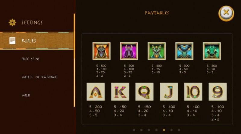 Gods of Karnak :: Paytable