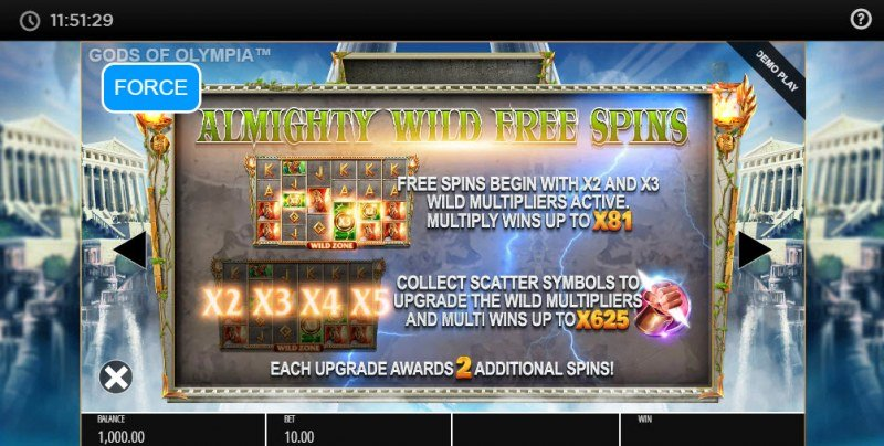 Gods of Olympus Megaways :: Almighty Wild Free Spins