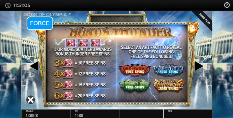 Gods of Olympus Megaways :: Free Spins Rules