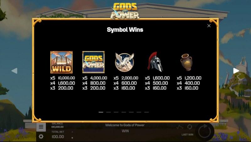 Gods of Power :: Paytable - High Value Symbols
