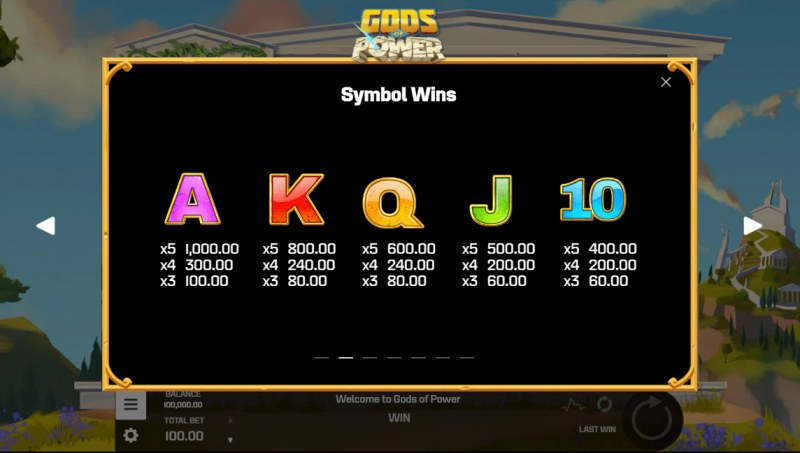 Gods of Power :: Paytable - Low Value Symbols