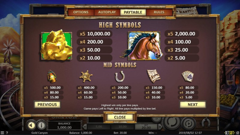 Play slots at Gossip Slots: Gossip Slots featuring the Video Slots Gold Canyon with a maximum payout of $10,000