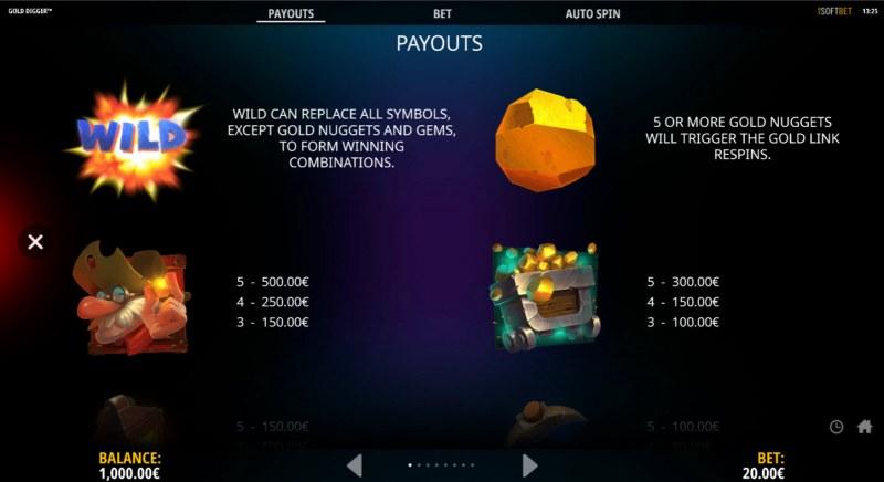 Gold Digger :: Paytable - High Value Symbols