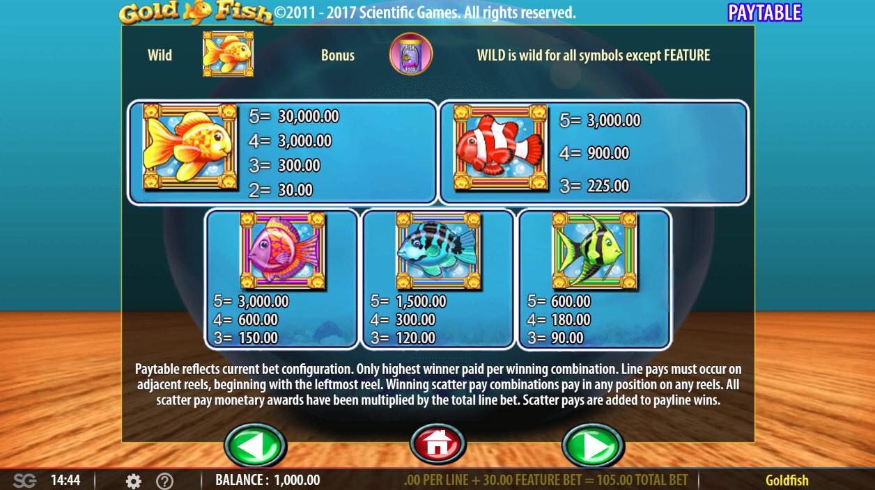 Gold Fish :: Paytable - High Value Symbols