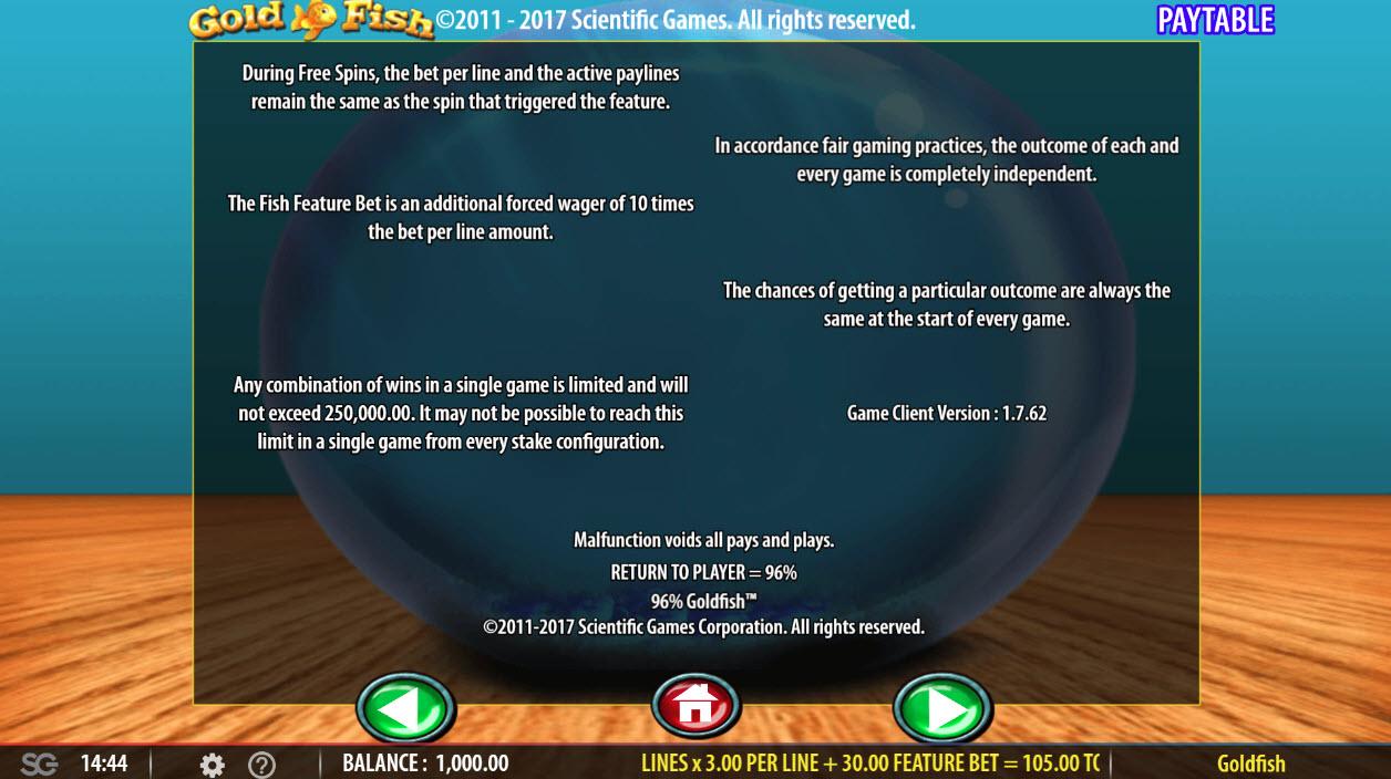 Gold Fish :: Return To Player - RTP
