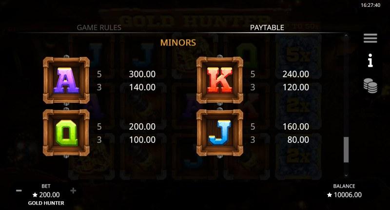 Gold Hunter :: Minor Symbol Wins