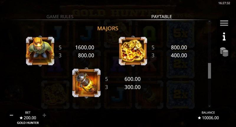 Gold Hunter :: Major Symbol Wins