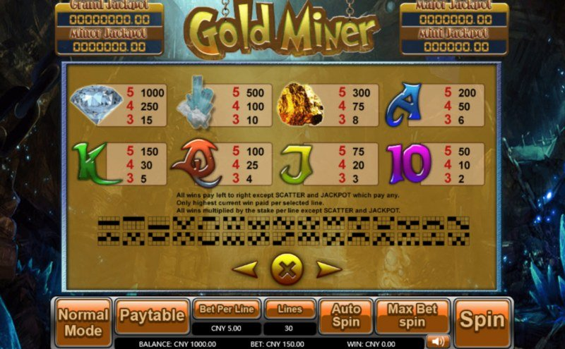 Gold Miner :: Paytable