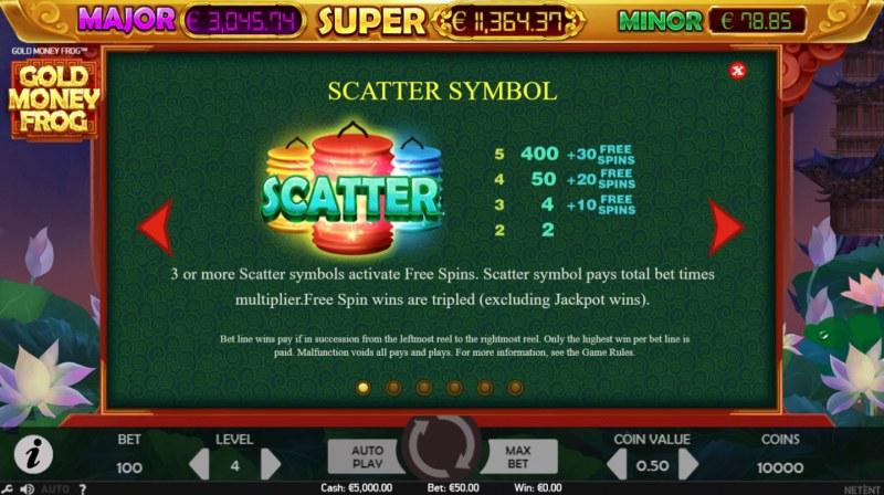 Gold Money Frog :: Scatter Symbol Rules